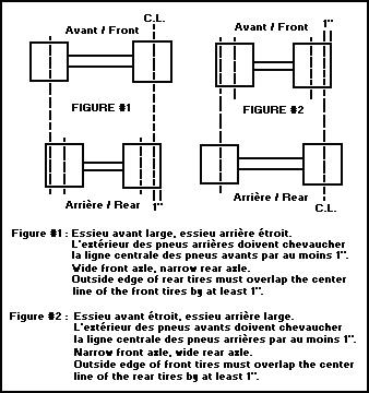 Règlements 4×4 / 4×4 Rules